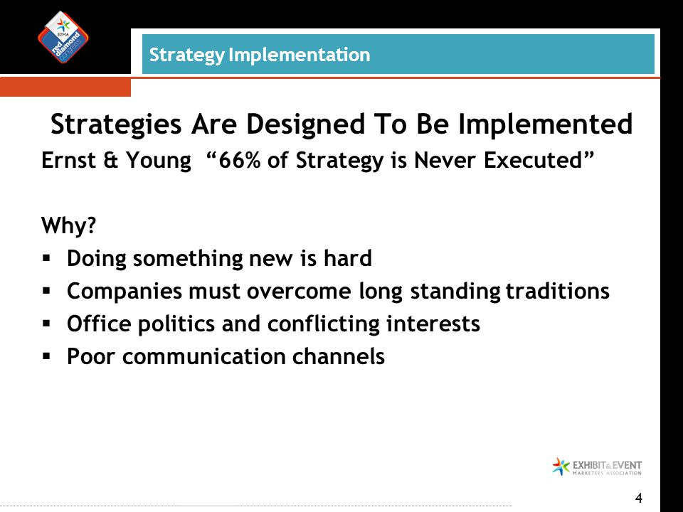 15 Return Driven Strategy
