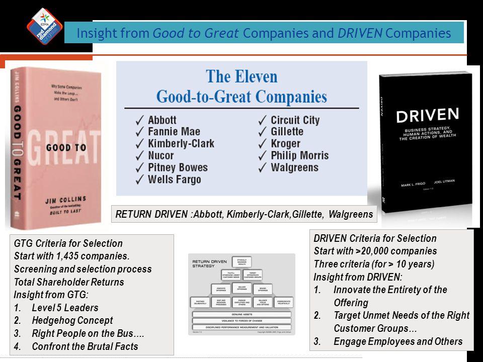 18 Return Driven Strategy