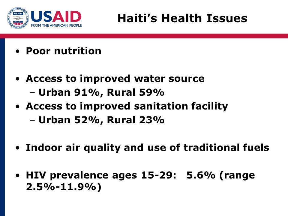 Haiti's Health Issues Poor nutrition Access to improved water source –Urban 91%, Rural 59% Access to improved sanitation facility –Urban 52%, Rural 23% Indoor air quality and use of traditional fuels HIV prevalence ages 15-29: 5.6% (range 2.5%-11.9%)