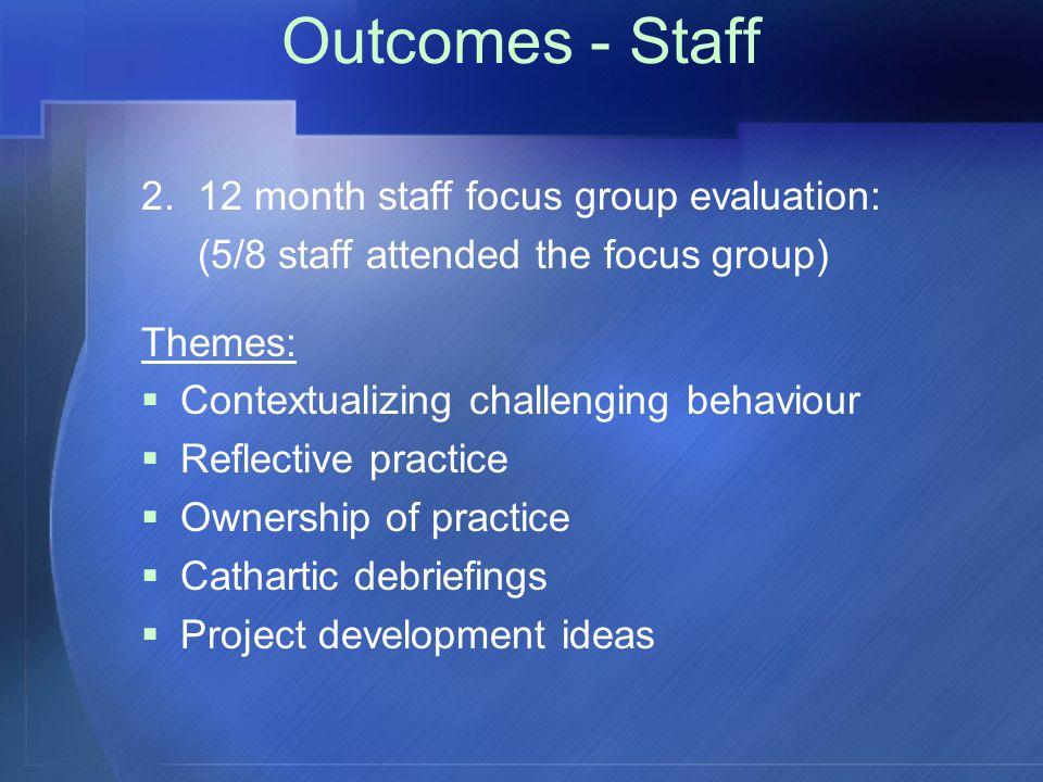Outcomes - Staff 2.