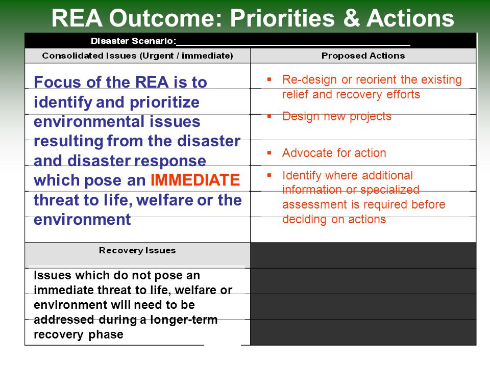 31 Issues which do not pose an immediate threat to life, welfare or environment will need to be addressed during a longer-term recovery phase REA Outcome: Priorities & Actions Focus of the REA is to identify and prioritize environmental issues resulting from the disaster and disaster response which pose an IMMEDIATE threat to life, welfare or the environment  Re-design or reorient the existing relief and recovery efforts  Design new projects  Advocate for action  Identify where additional information or specialized assessment is required before deciding on actions