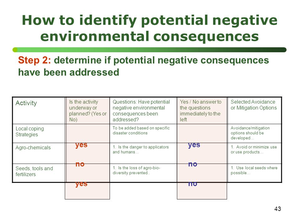 43 How to identify potential negative environmental consequences Step 2: determine if potential negative consequences have been addressed Activity Is the activity underway or planned.
