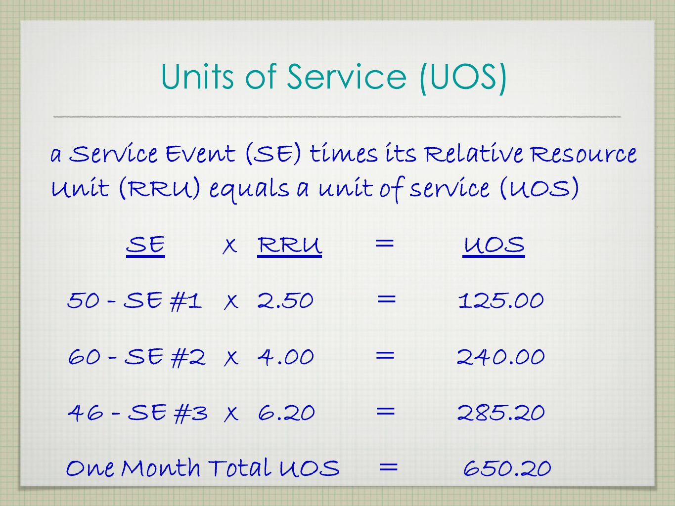 Relative Resource Unit a relative resource unit (RRU) is the factor of each service event relative to the amount of time it takes to provide that serv