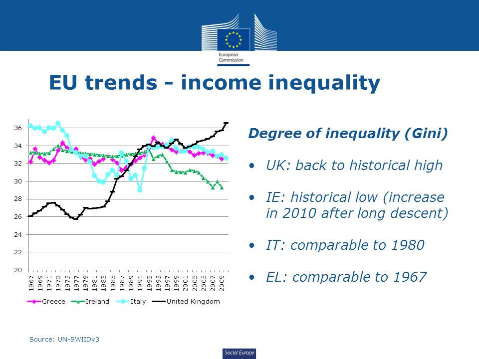 Social Europe 4.