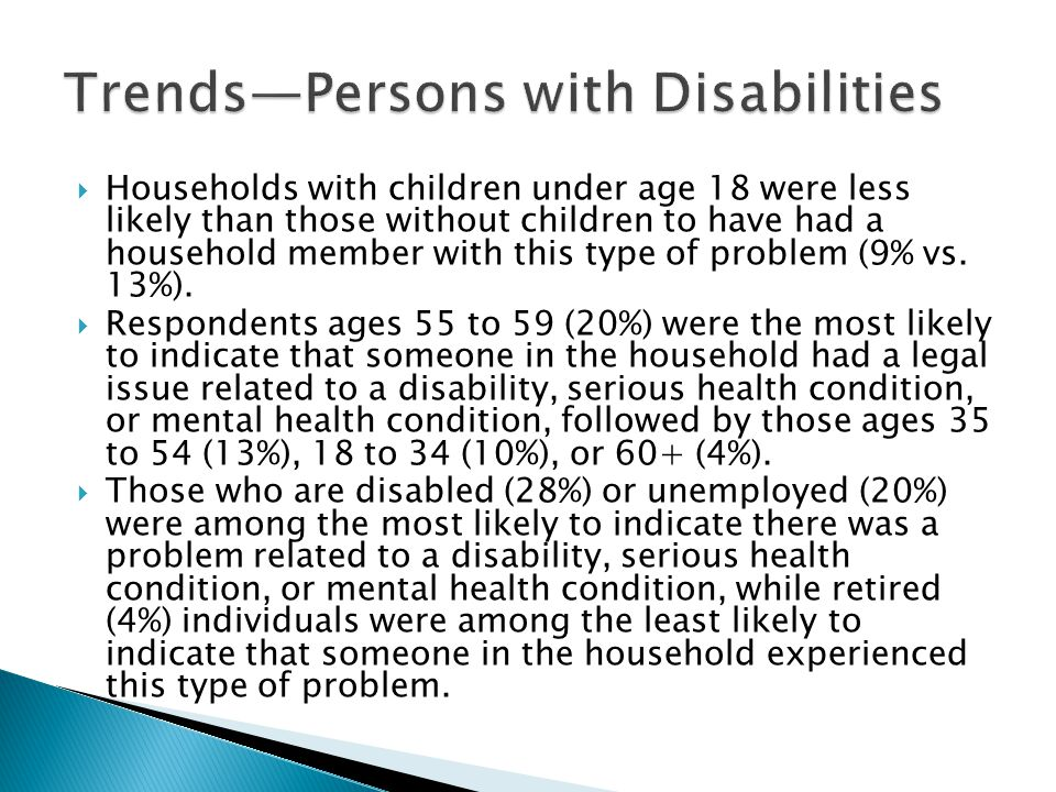  Households with children under age 18 were less likely than those without children to have had a household member with this type of problem (9% vs.