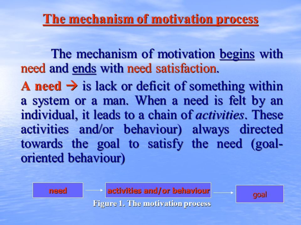 The mechanism of motivation process The mechanism of motivation begins with need and ends with need satisfaction. A need  is lack or deficit of somet