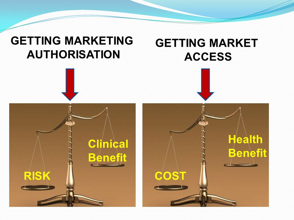 COST Health Benefit RISK Clinical Benefit GETTING MARKETING AUTHORISATION GETTING MARKET ACCESS