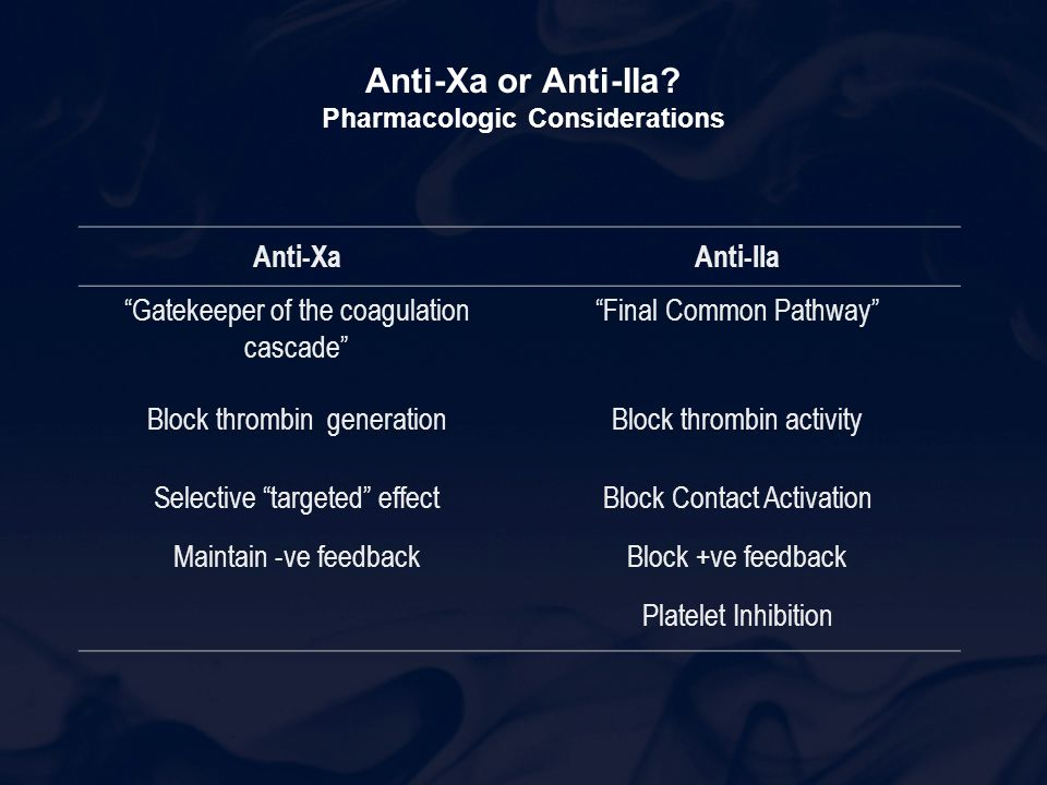 "Anti-Xa or Anti-IIa? Pharmacologic Considerations Anti-XaAnti-IIa ""Gatekeeper of the coagulation cascade"" ""Final Common Pathway"" Block thrombin genera"