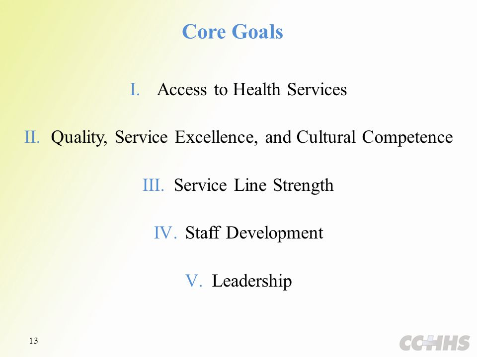 Core Goals I.Access to Health Services II.Quality, Service Excellence, and Cultural Competence III.