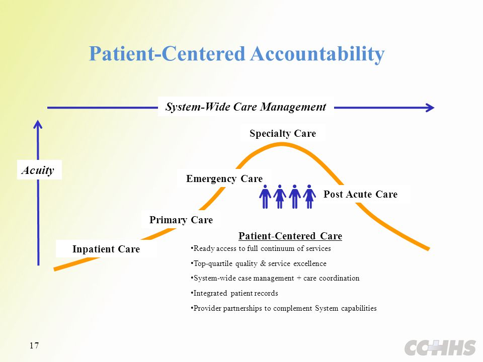 Patient-Centered Accountability System-Wide Care Management Acuity Primary Care Specialty Care Emergency Care Inpatient Care Post Acute Care Patient-Centered Care Ready access to full continuum of services Top-quartile quality & service excellence System-wide case management + care coordination Integrated patient records Provider partnerships to complement System capabilities 17
