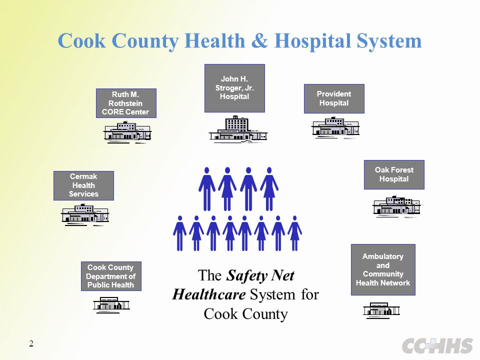 Cook County Health & Hospital System Cook County Department of Public Health Ambulatory and Community Health Network Provident Hospital Oak Forest Hospital John H.