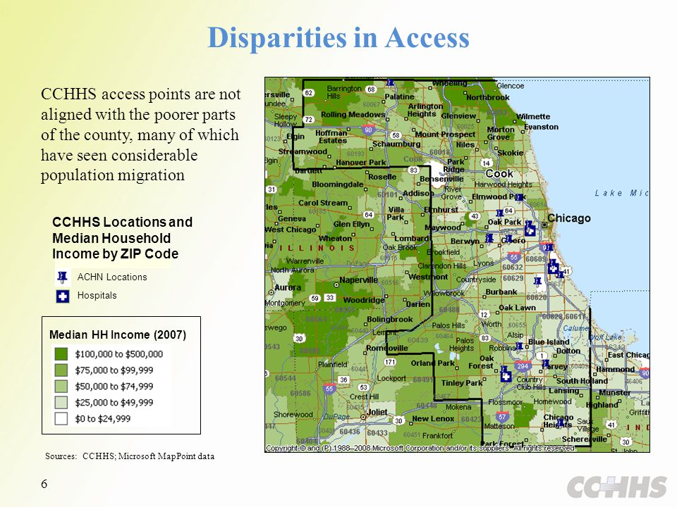 Disparities in Access 6 Median HH Income (2007) Sources: CCHHS; Microsoft MapPoint data CCHHS access points are not aligned with the poorer parts of the county, many of which have seen considerable population migration FQHC/CHC Locations ACHN Locations Hospitals CCHHS Locations and Median Household Income by ZIP Code