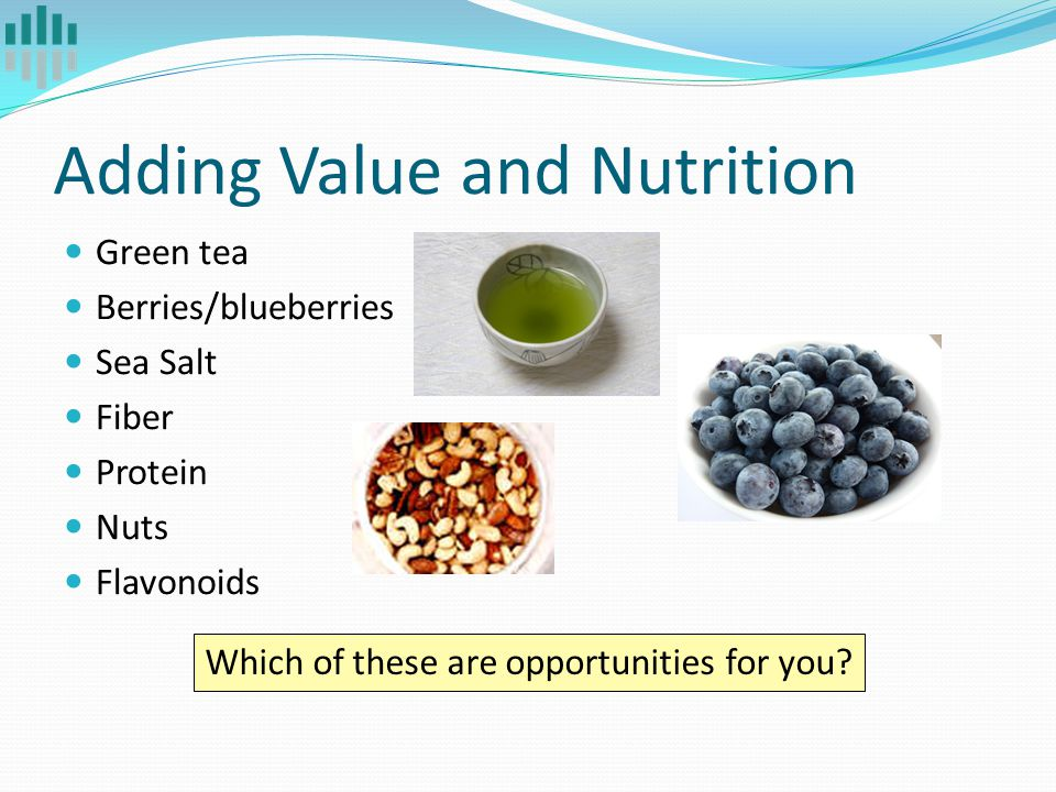Adding Value and Nutrition Green tea Berries/blueberries Sea Salt Fiber Protein Nuts Flavonoids Which of these are opportunities for you?