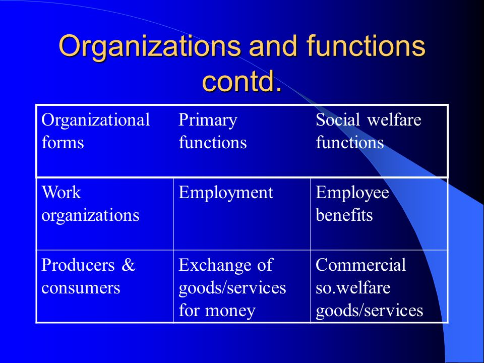 Organizations and functions contd.