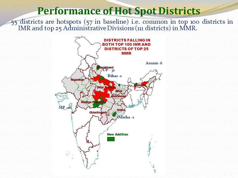 55 districts are hotspots (57 in baseline) i.e. common in top 100 districts in IMR and top 25 Administrative Divisions (111 districts) in MMR. Perform