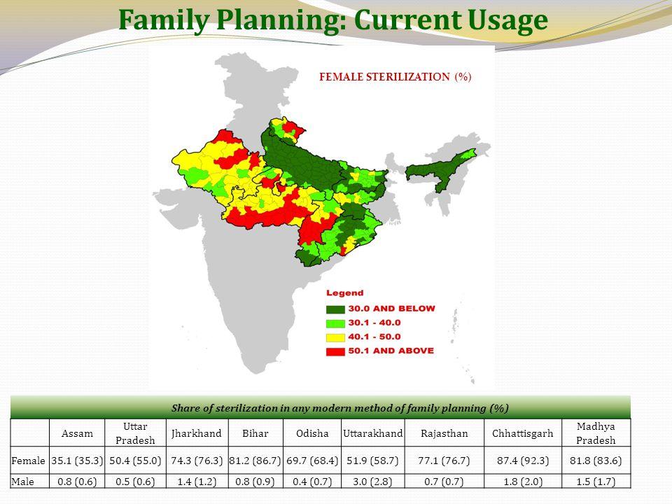 Share of sterilization in any modern method of family planning (%) Assam Uttar Pradesh JharkhandBiharOdishaUttarakhandRajasthanChhattisgarh Madhya Pra