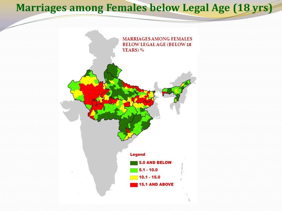 MARRIAGES AMONG FEMALES BELOW LEGAL AGE (BELOW 18 YEARS) % Marriages among Females below Legal Age (18 yrs)