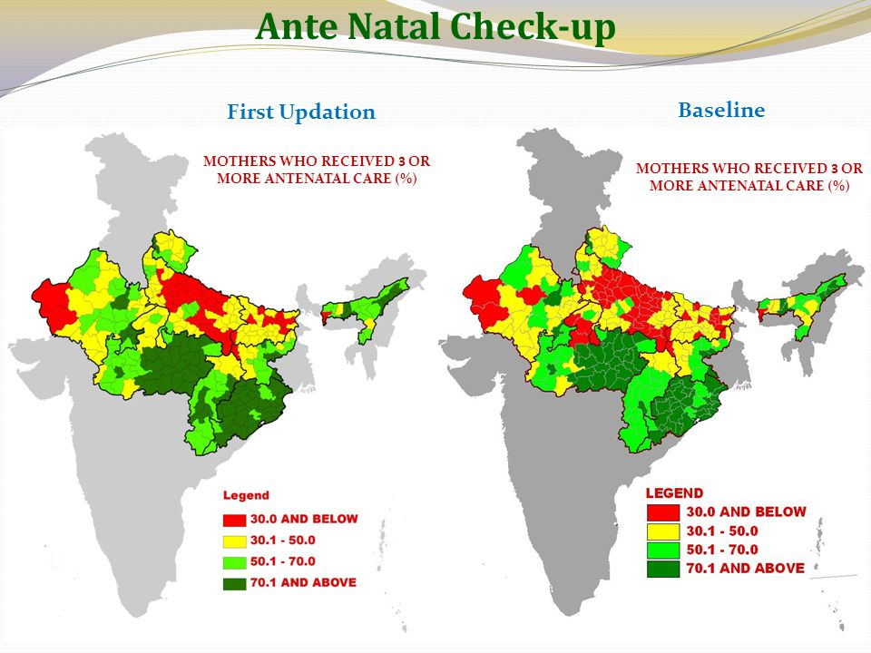 Ante Natal Check-up Baseline First Updation MOTHERS WHO RECEIVED 3 OR MORE ANTENATAL CARE (%)