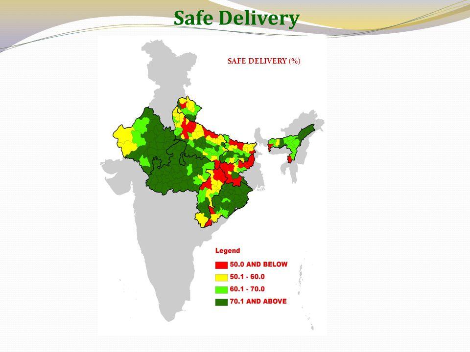 SAFE DELIVERY (%) Safe Delivery