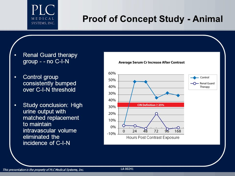 This presentation is the property of PLC Medical Systems, Inc. LA 00241 Proof of Concept Study - Animal Renal Guard therapy group - - no C-I-N Control