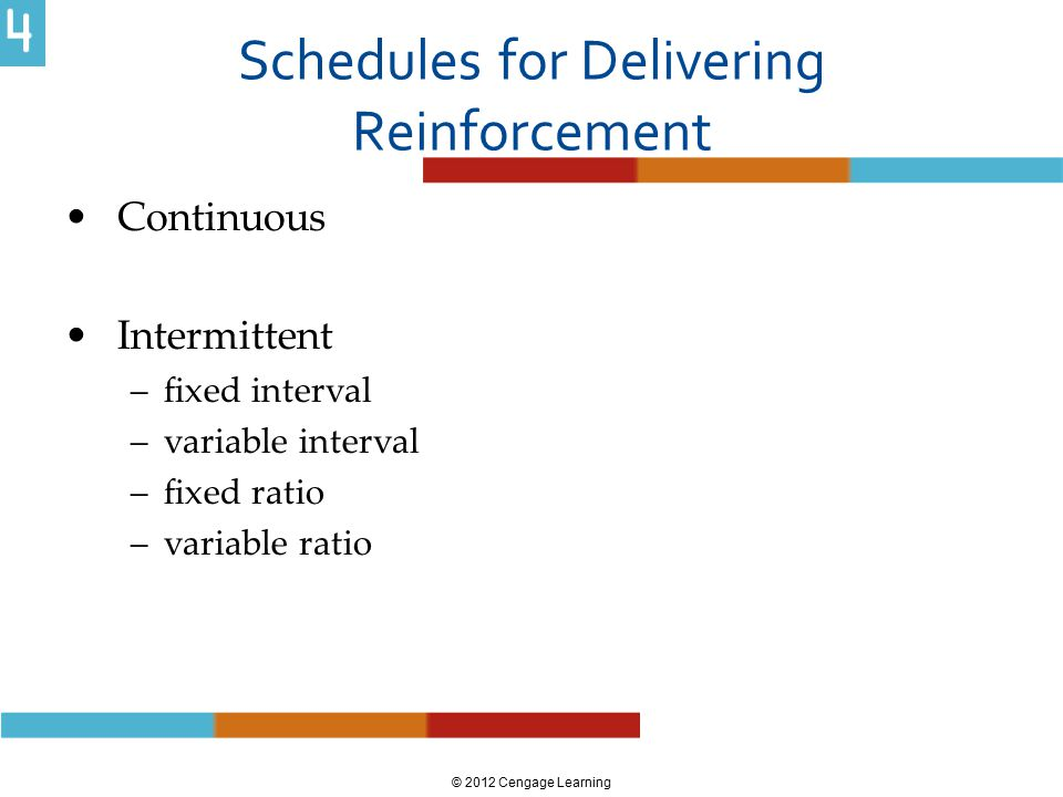 © 2012 Cengage Learning Schedules for Delivering Reinforcement Continuous Intermittent –fixed interval –variable interval –fixed ratio –variable ratio
