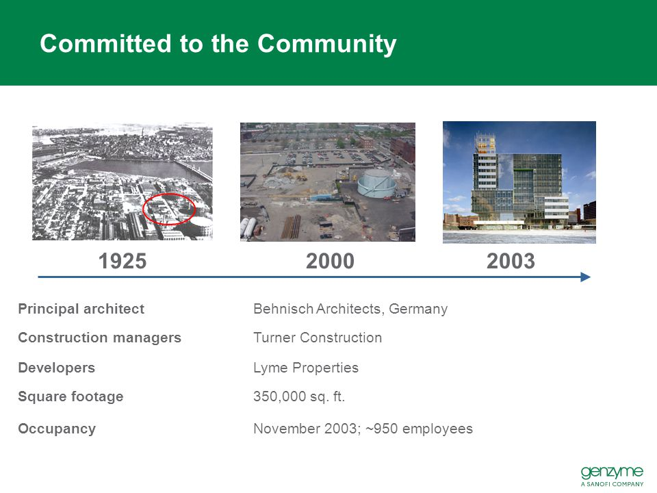 Committed to the Community 192520002003 Principal architectBehnisch Architects, Germany Construction managersTurner Construction DevelopersLyme Properties Square footage350,000 sq.