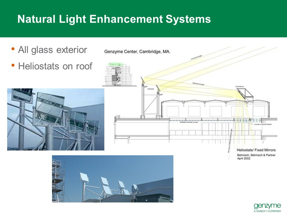 Natural Light Enhancement Systems All glass exterior Heliostats on roof
