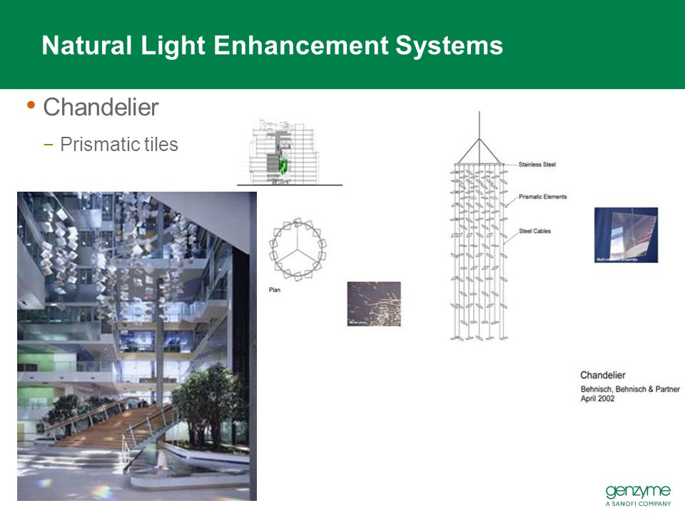 Natural Light Enhancement Systems Chandelier −Prismatic tiles