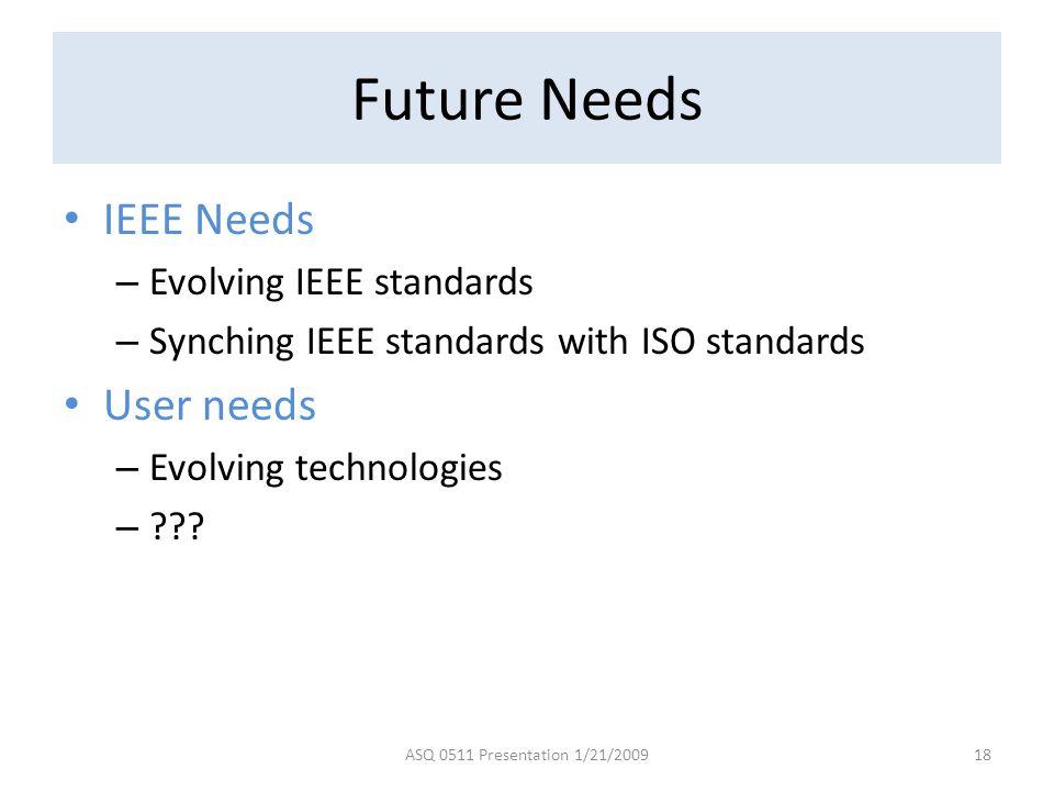 Future Needs IEEE Needs – Evolving IEEE standards – Synching IEEE standards with ISO standards User needs – Evolving technologies – ??? ASQ 0511 Prese