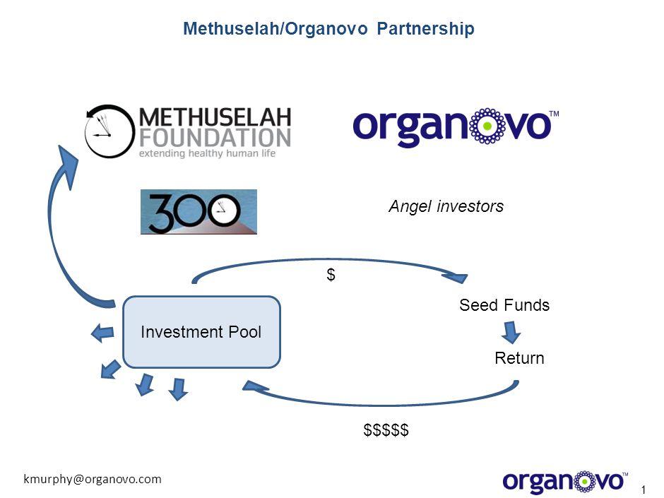 kmurphy@organovo.com Methuselah/Organovo Partnership 1 Angel investors $ $$$$$ Investment Pool Seed Funds Return