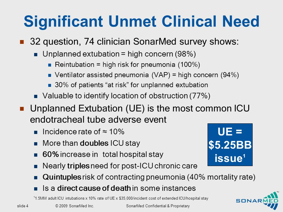slide 4 © 2009 SonarMed Inc.SonarMed Confidential & Proprietary ™ Significant Unmet Clinical Need 32 question, 74 clinician SonarMed survey shows: Unplanned extubation = high concern (98%) Reintubation = high risk for pneumonia (100%) Ventilator assisted pneumonia (VAP) = high concern (94%) 30% of patients at risk for unplanned extubation Valuable to identify location of obstruction (77%) Unplanned Extubation (UE) is the most common ICU endotracheal tube adverse event Incidence rate of ≈ 10% More than doubles ICU stay 60% increase in total hospital stay Nearly triples need for post-ICU chronic care Quintuples risk of contracting pneumonia (40% mortality rate) Is a direct cause of death in some instances UE = $5.25BB issue 1 1 1.5MM adult ICU intubations x 10% rate of UE x $35,000/incident cost of extended ICU/hospital stay