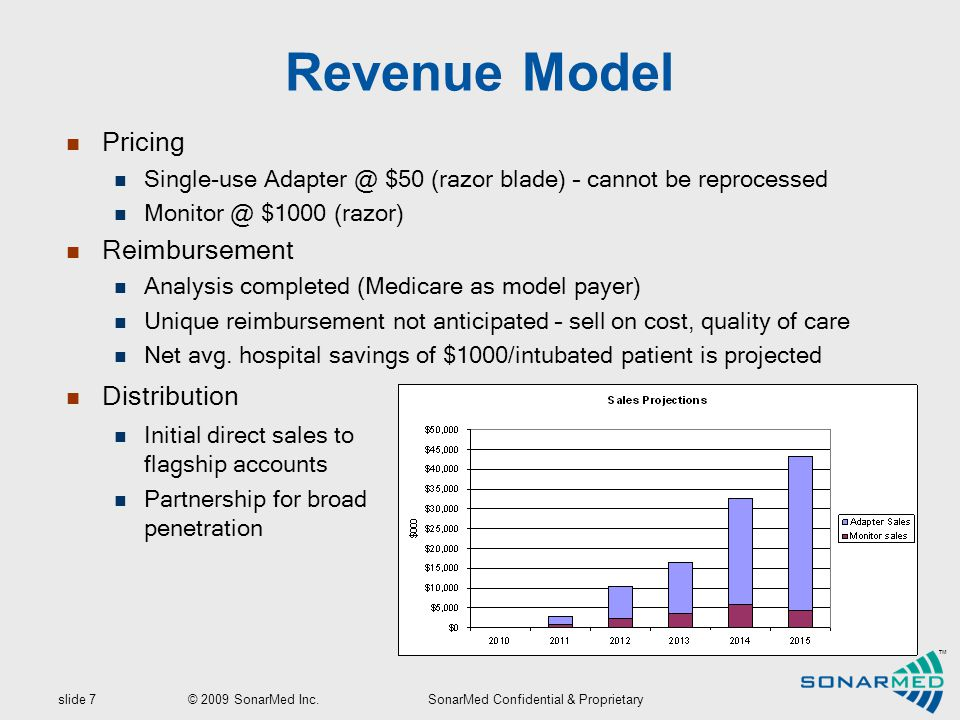 slide 7 © 2009 SonarMed Inc.SonarMed Confidential & Proprietary ™ Revenue Model Pricing Single-use Adapter @ $50 (razor blade) – cannot be reprocessed