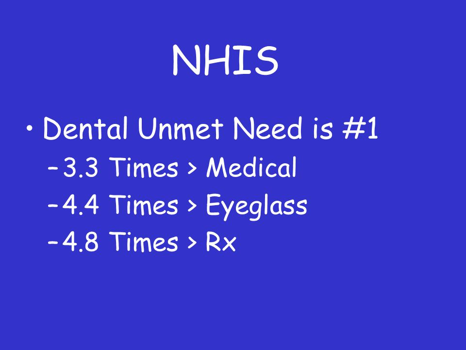 Dental Unmet Need is #1 –3.3 Times > Medical –4.4 Times > Eyeglass –4.8 Times > Rx