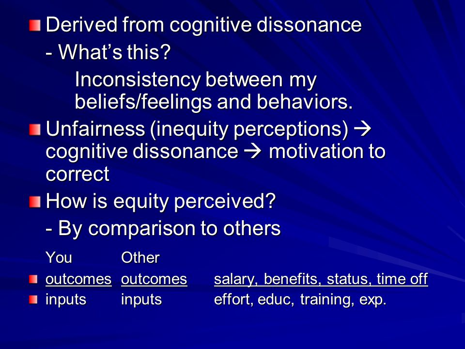 Derived from cognitive dissonance - What's this.
