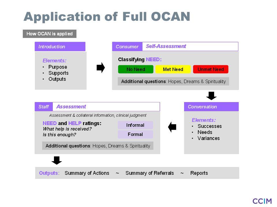 Application of Full OCAN