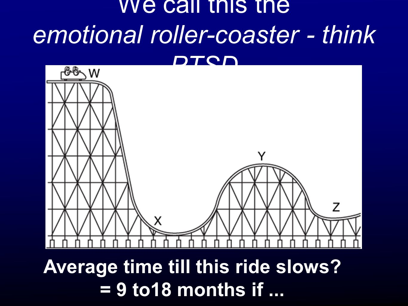 We call this the emotional roller-coaster - think PTSD Average time till this ride slows.