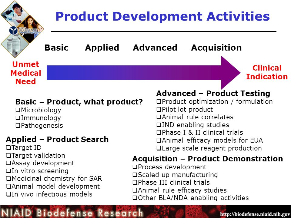 Advanced – Product Testing  Product optimization / formulation  Pilot lot product  Animal rule correlates  IND enabling studies  Phase I & II cli