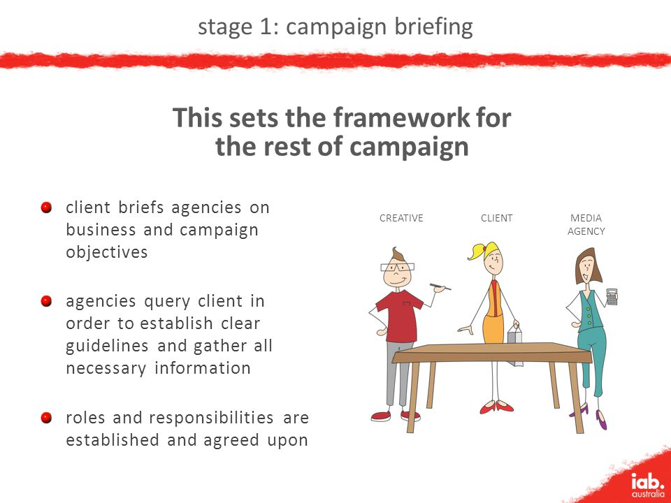 stage 1: campaign briefing client briefs agencies on business and campaign objectives agencies query client in order to establish clear guidelines and