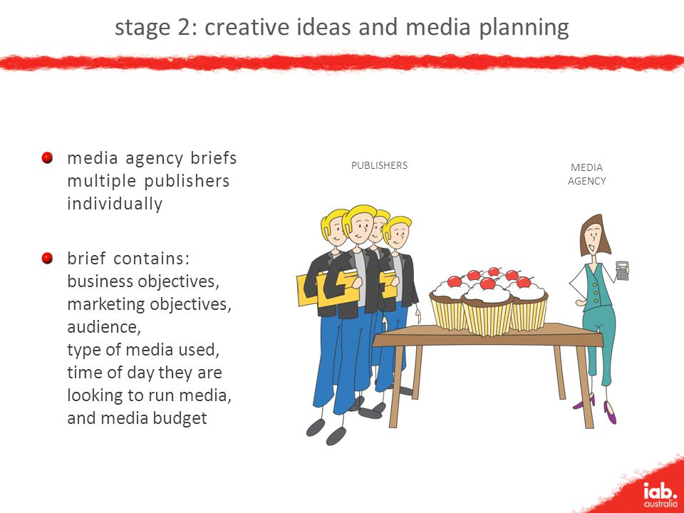 stage 2: creative ideas and media planning media agency briefs multiple publishers individually brief contains: business objectives, marketing objecti