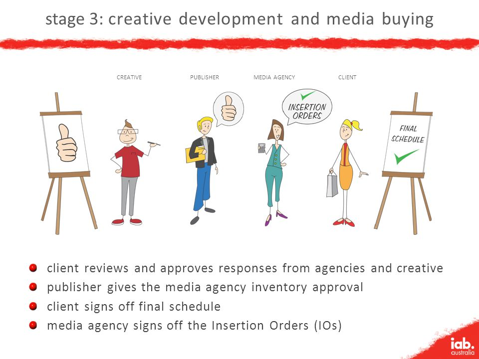 stage 3: creative development and media buying client reviews and approves responses from agencies and creative publisher gives the media agency inventory approval client signs off final schedule media agency signs off the Insertion Orders (IOs) CLIENTMEDIA AGENCYCREATIVEPUBLISHER