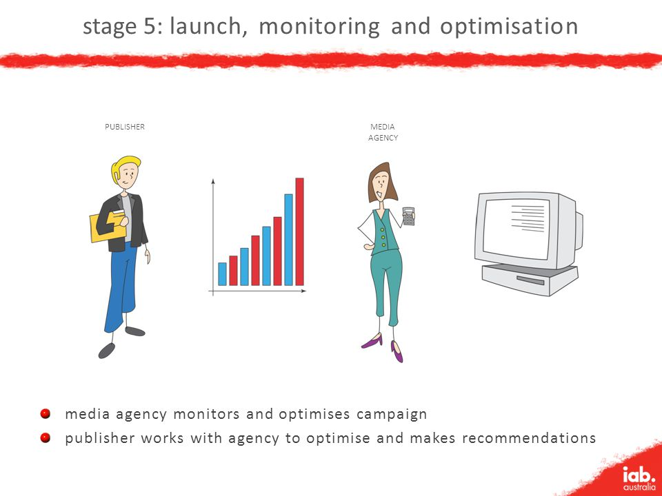 stage 5: launch, monitoring and optimisation media agency monitors and optimises campaign publisher works with agency to optimise and makes recommendations MEDIA AGENCY PUBLISHER