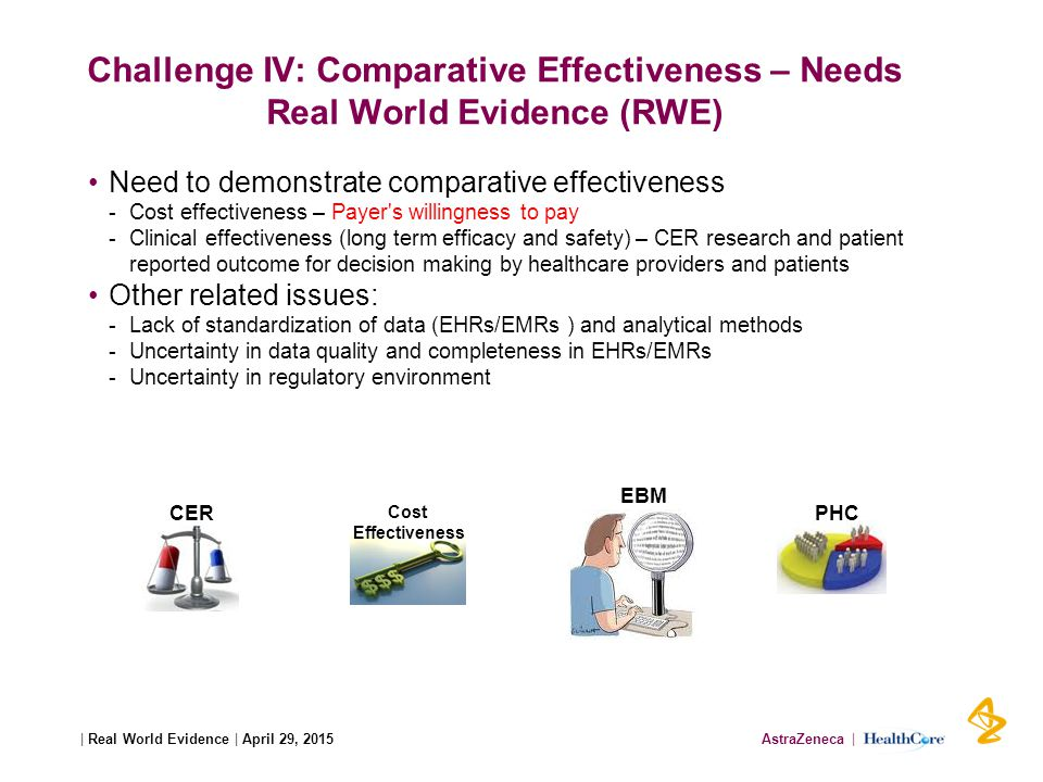 AstraZeneca | HealthCore| Real World Evidence | April 29, 2015 Challenge IV: Comparative Effectiveness – Needs Real World Evidence (RWE) Need to demonstrate comparative effectiveness -Cost effectiveness – Payer s willingness to pay -Clinical effectiveness (long term efficacy and safety) – CER research and patient reported outcome for decision making by healthcare providers and patients Other related issues: -Lack of standardization of data (EHRs/EMRs ) and analytical methods -Uncertainty in data quality and completeness in EHRs/EMRs -Uncertainty in regulatory environment CER EBM PHC Cost Effectiveness