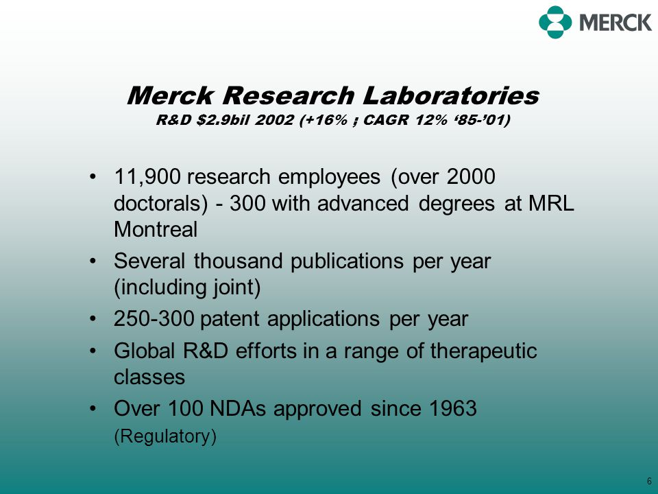 6 Merck Research Laboratories R&D $2.9bil 2002 (+16% ; CAGR 12% '85-'01) 11,900 research employees (over 2000 doctorals) - 300 with advanced degrees a