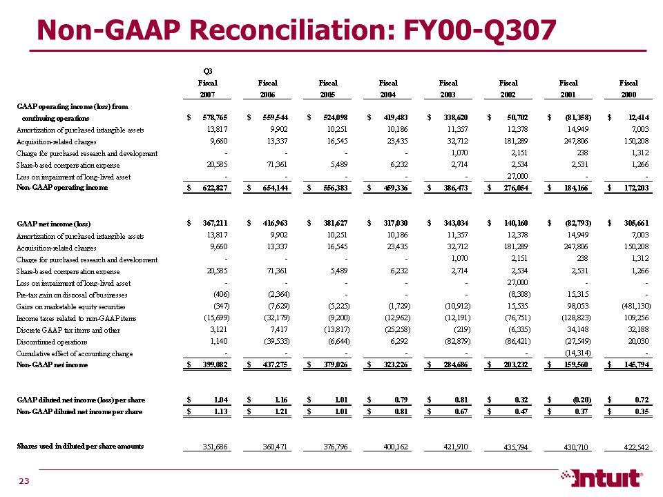 23 Non-GAAP Reconciliation: FY00-Q307