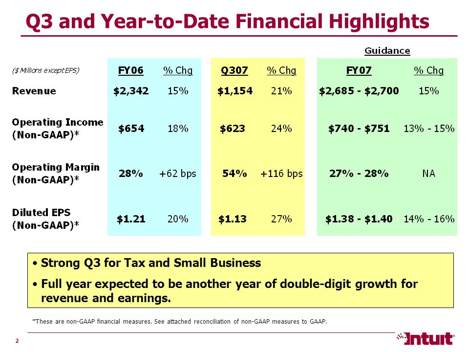 2 Q3 and Year-to-Date Financial Highlights *These are non-GAAP financial measures.