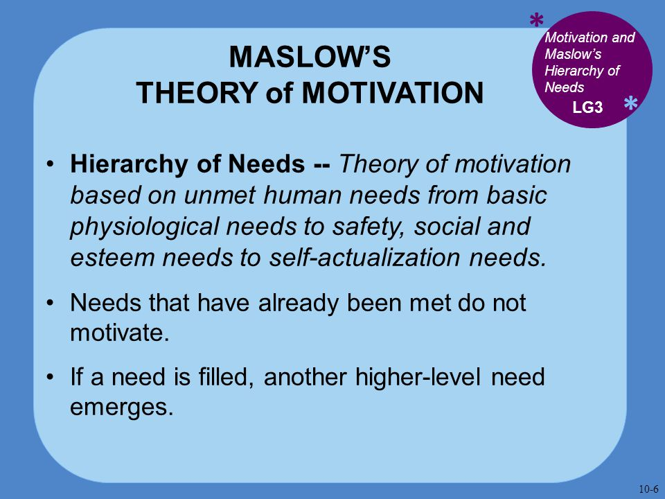 * * MASLOW'S THEORY of MOTIVATION Hierarchy of Needs -- Theory of motivation based on unmet human needs from basic physiological needs to safety, social and esteem needs to self-actualization needs.