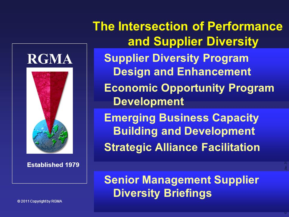 © 2010 by RGMA, Inc. 3 RGMA Established 1979 © Ralph G. Moore & Associates, Inc. 2004 The Intersection of Performance and Supplier Diversity Supplier