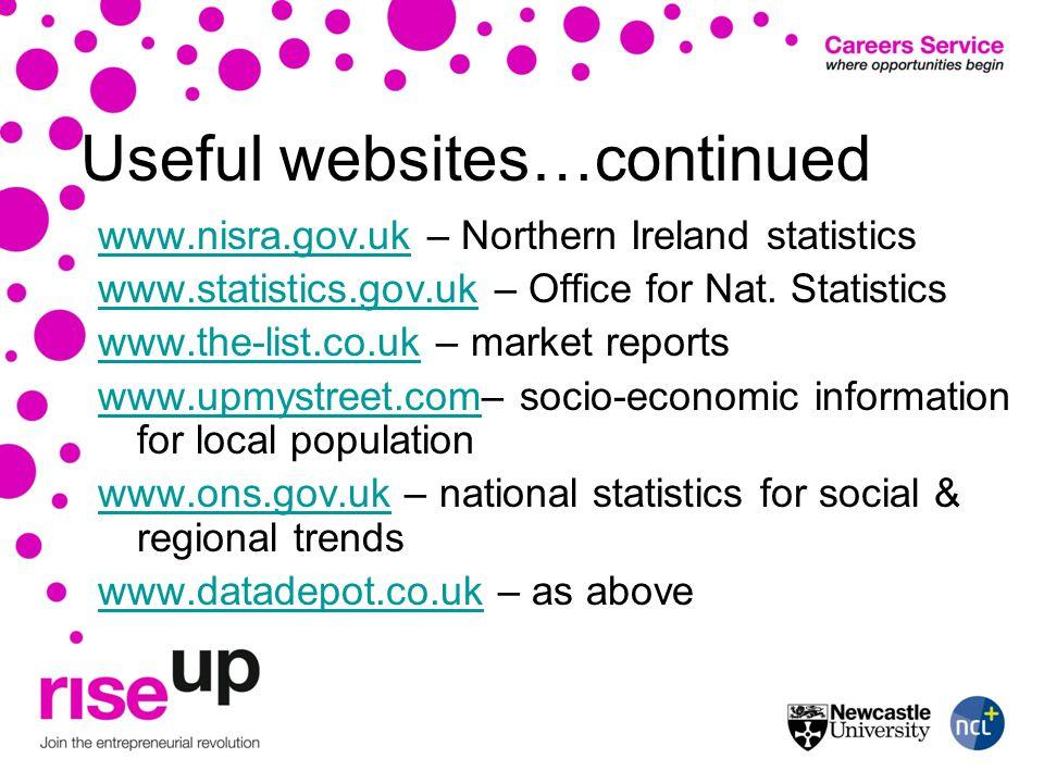 Useful websites…continued www.nisra.gov.ukwww.nisra.gov.uk – Northern Ireland statistics www.statistics.gov.ukwww.statistics.gov.uk – Office for Nat.