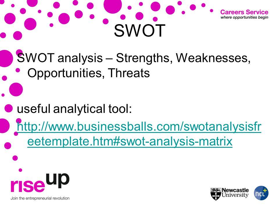 SWOT SWOT analysis – Strengths, Weaknesses, Opportunities, Threats useful analytical tool: http://www.businessballs.com/swotanalysisfr eetemplate.htm#swot-analysis-matrix