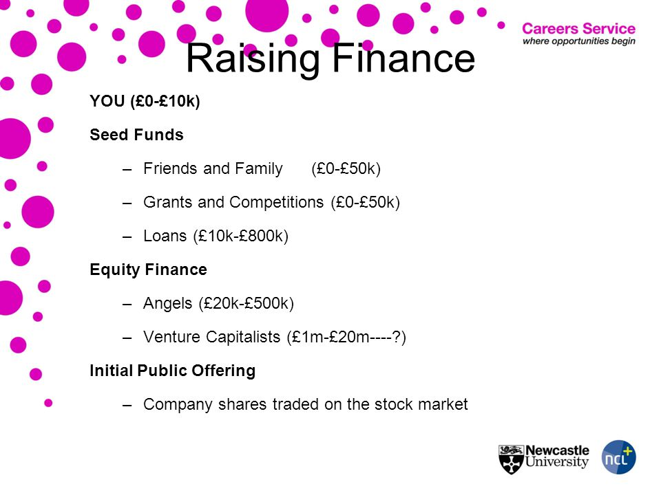 Raising Finance YOU (£0-£10k) Seed Funds –Friends and Family (£0-£50k) –Grants and Competitions (£0-£50k) –Loans (£10k-£800k) Equity Finance –Angels (